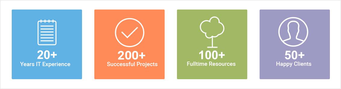 About DevRabbit IT Solutions